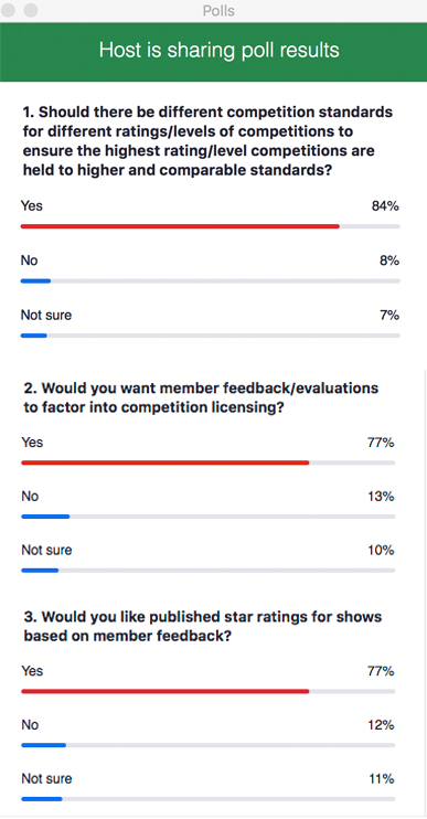 USEFCompetitionmeetingpoll