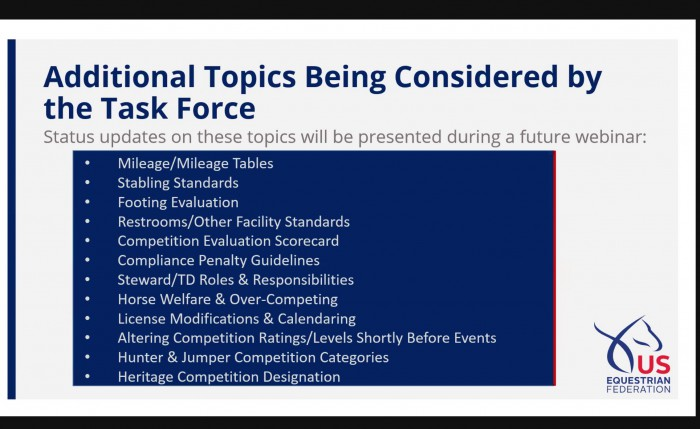 Additional Topics Being Considered